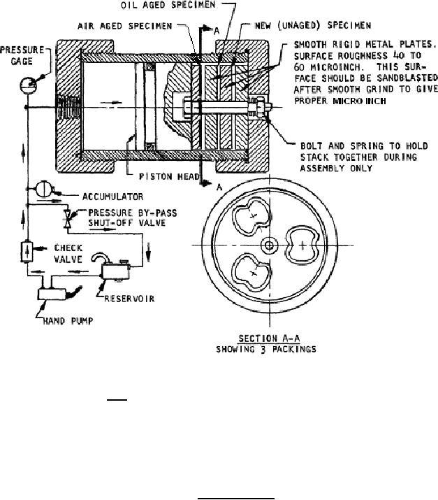 MIL-DTL-81716 Packing, Preformed, Straight Thread Tube